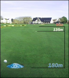 Fairway Yardage Markers Golf Distance Domes Colours